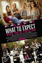 What to Expect When You&#039;re Expecting