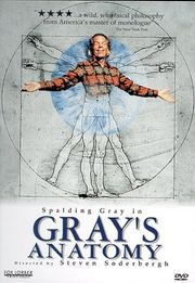 Gray's Anatomy Poster